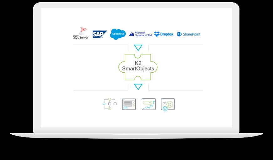 K2 platform - integration