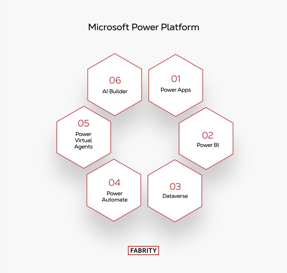 MS_Power_Platform